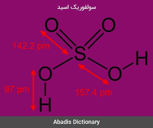ساختار شیمیایی سولفوریک اسید